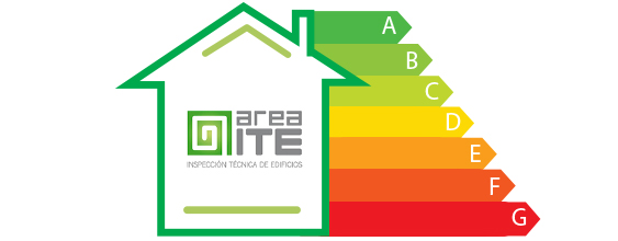 eficiencia energetica con area ite
